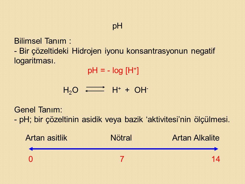 pH Bilimsel Tanım : Bir çözeltideki Hidrojen iyonu konsantrasyonun negatif. logaritması. pH = - log [H+]